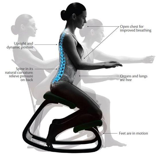 Voordelen Varier Stokke knie stoel kruk - berrevoets